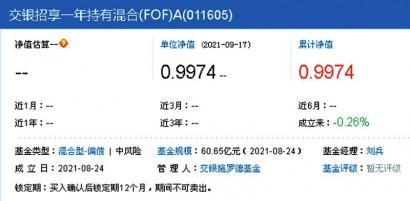 FOF热度不断攀升 公募FOF产品数量已达到189只